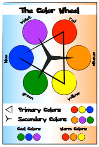 Color Wheel - Primary Grades