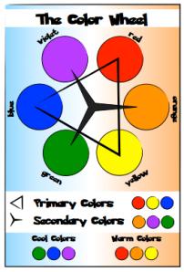 Color Wheel - Primary Grades